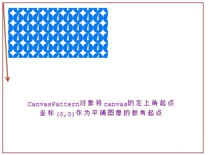 矩形起点坐标更改后的图像平铺效果