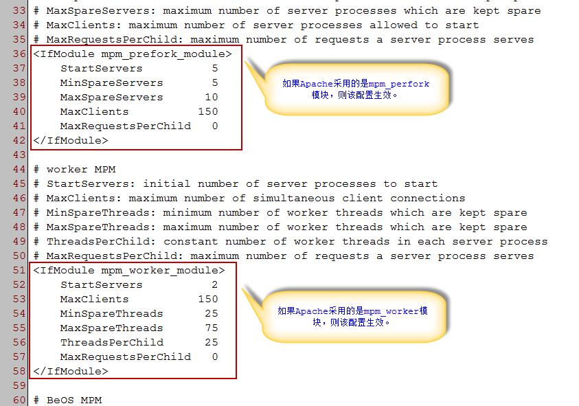 只有Apache使用对应MPM模块时,对应配置才会生效