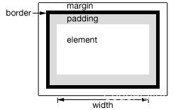 jQuery-width-schematic-diagram.png