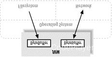 图 3-1 通道充当连接 I/O 服务的导管