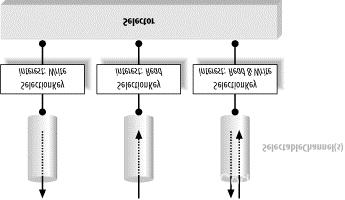 图 4-2. 就绪选择相关类的关系